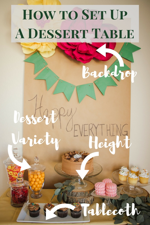 How to set up a dessert table, dessert table how to, dessert table styling, dessert table backdrop